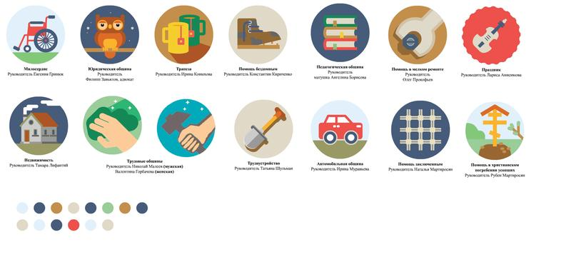Община «Забота» делится на 14 специализированных общин