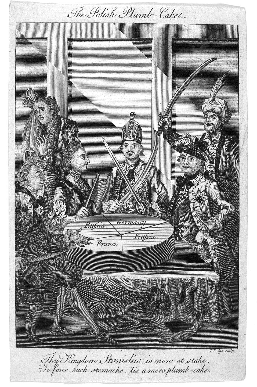 Раздел польского пирога. Карикатура. 1774 год